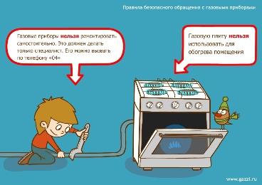 Плакат Правила безопасного обращения с газовыми приборами