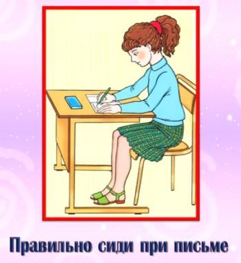 Плакат Правильная посадка