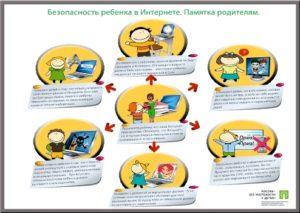 Плакат Безопасность ребёнка в интернете